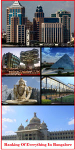 Know Ranking Of Everything In Bangalore City