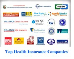 City Wise Best Health Insurance Companies In India