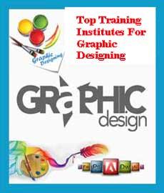 City Wise Best Training Institutes For Graphics Design In India