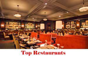 Top Restaurants In India