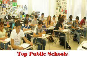 Top Public Schools In Ramnee Park Nainital