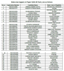 List of state-wise toppers in iit jee main 2019